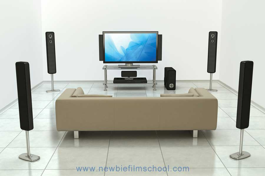 How is 3D Surround sound recorded in movies